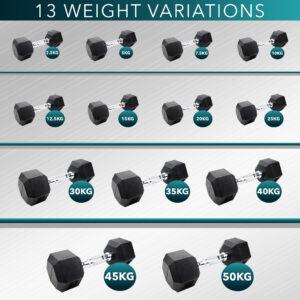 Complete Hexagonal Dumbbell Set (2.5kg-50kg Pairs)